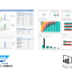 Ventajas de integrar Power BI con SAP