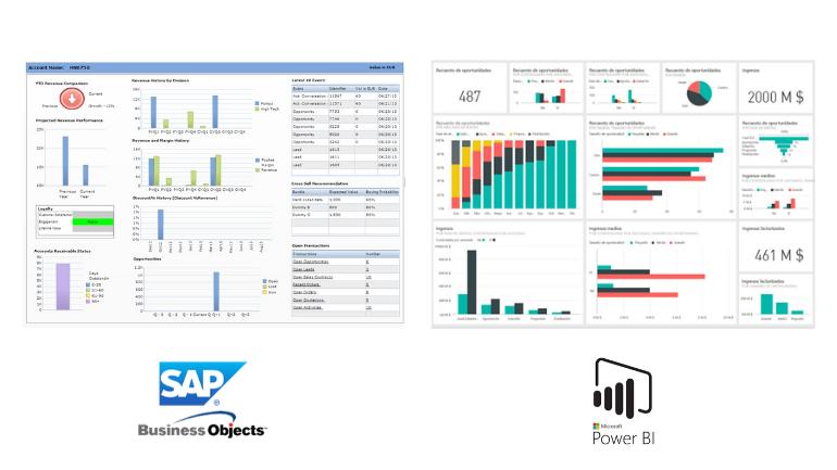 Ventajas de integrar Power BI con SAP