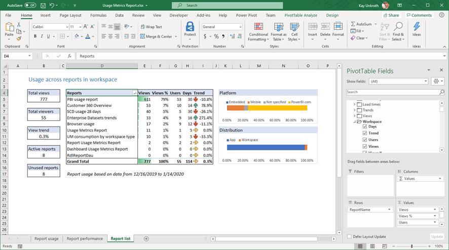 metricas para uso de informes power bi