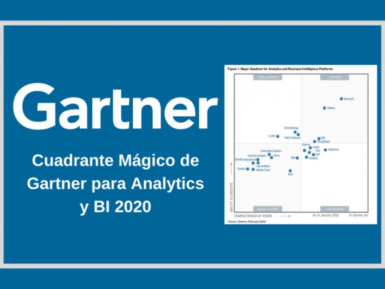 Cuadrante Mágico de Gartner para Analytics y BI 2020
