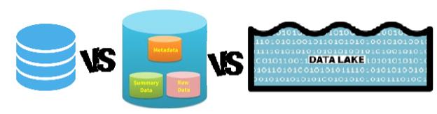 Base de Datos vs Data Warehouse vs Data Lake